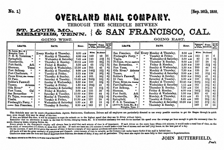 Butterfield Overland Mail Timetable