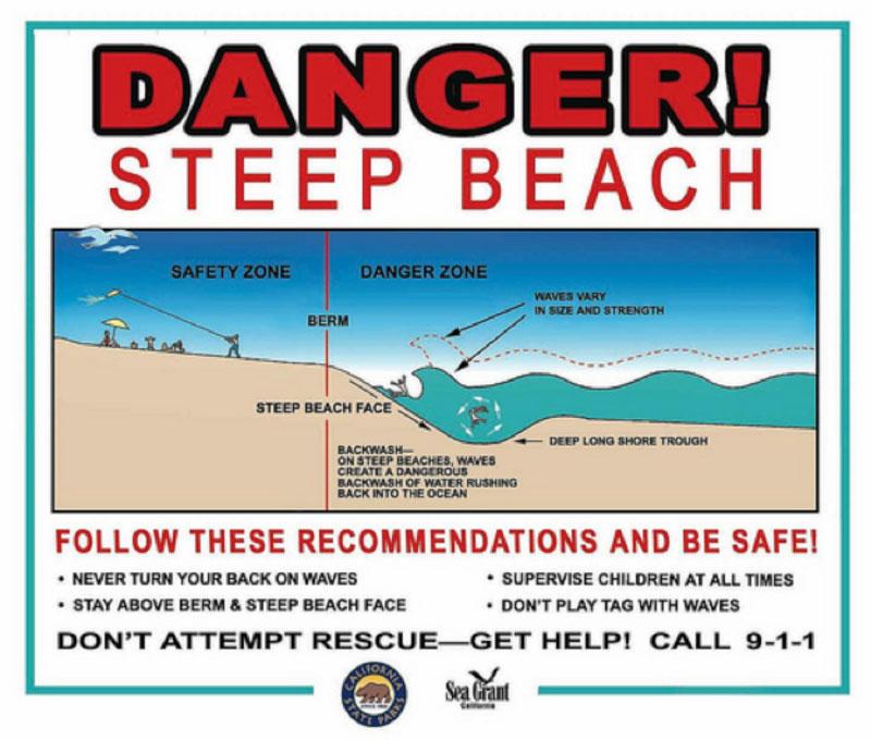 Danger! Steep Beach Sign